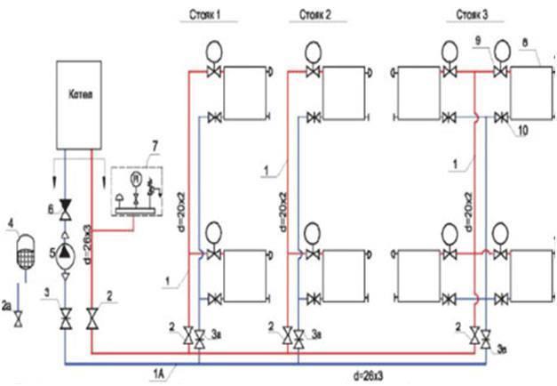 Схема двухконтурной системы отопления Красноярск. Услуги сантехнические.